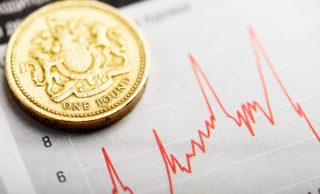 UK Sterling Volatility
